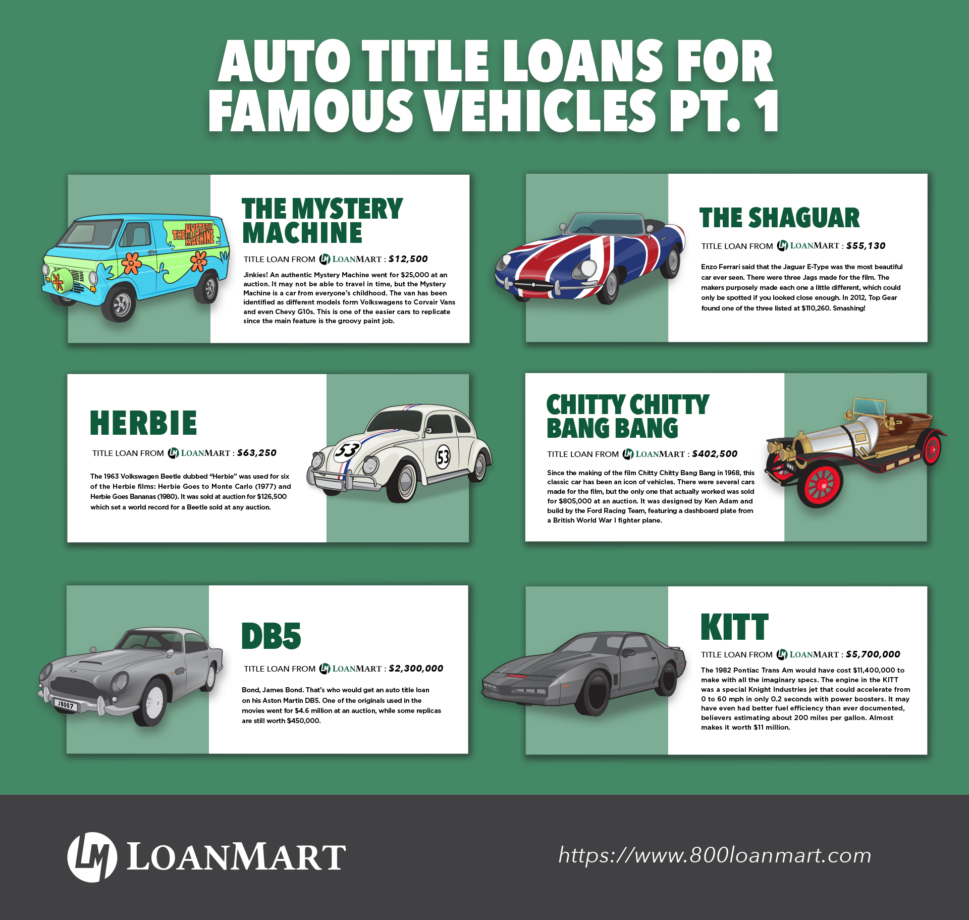 Title Loans on Famous Cars (Infographic)