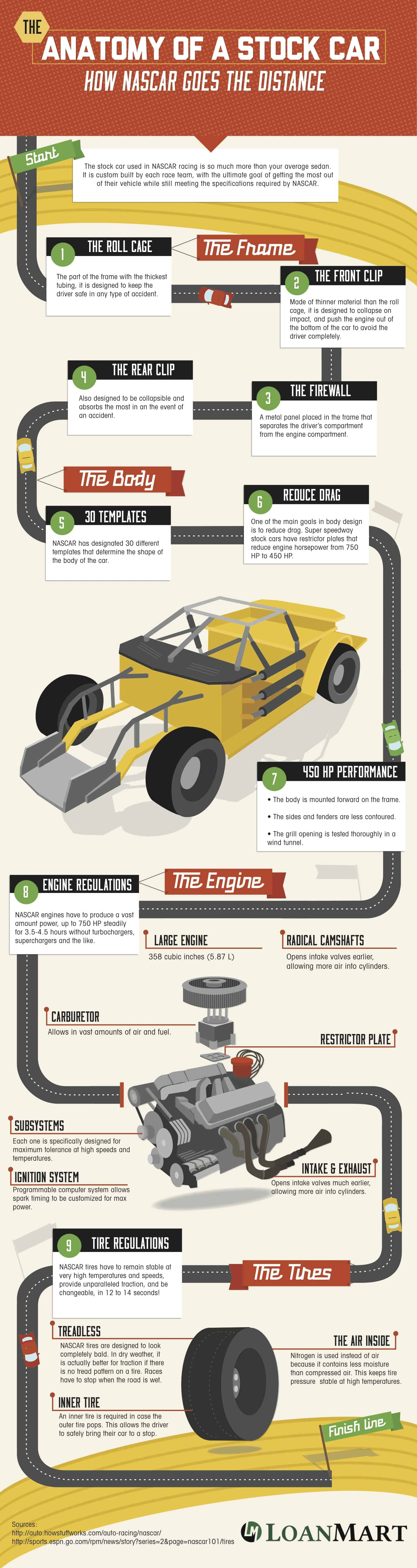 car_infographic