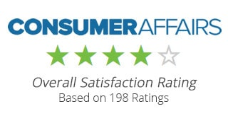 Loanmart Satisfaction Rating