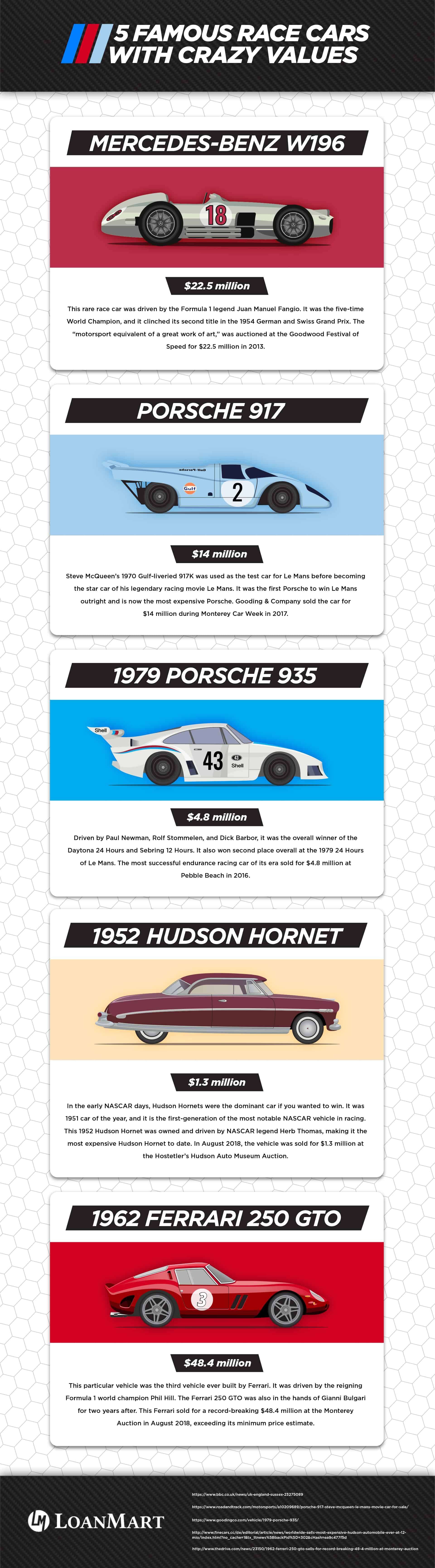 famous race cars infographic